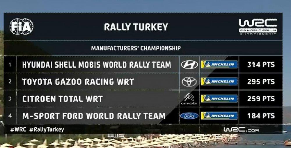 Screenshot_20190915-131840_WRC.thumb.jpg.48f65e85c00e4aad4e7b7050d4a08ccb.jpg