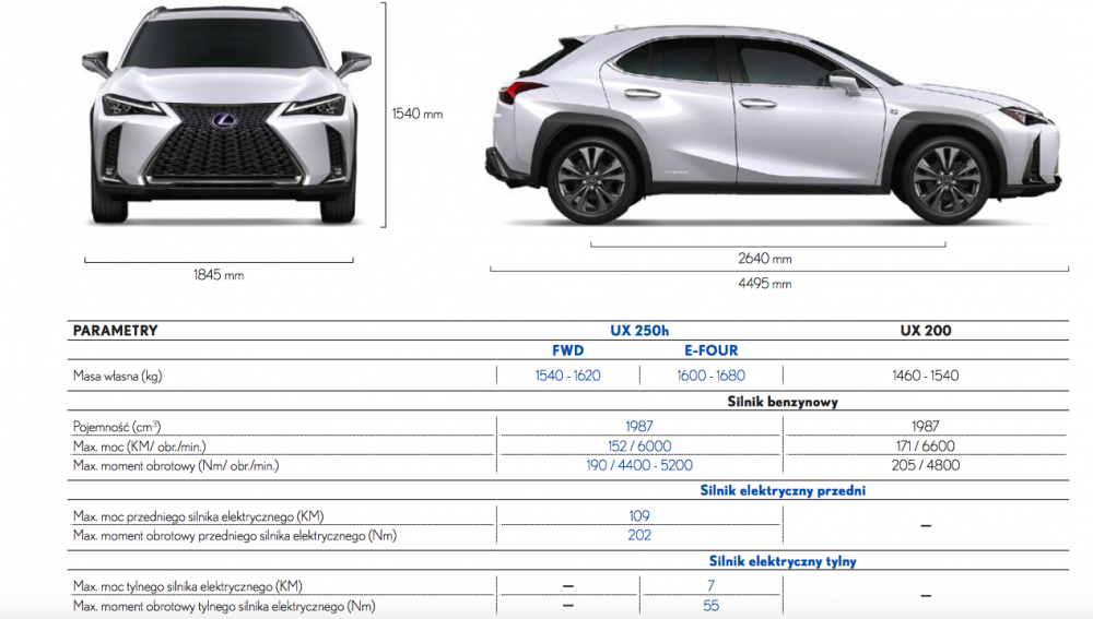 Lexus UX.png