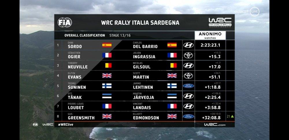 Screenshot_20201011-085013_WRC.jpg