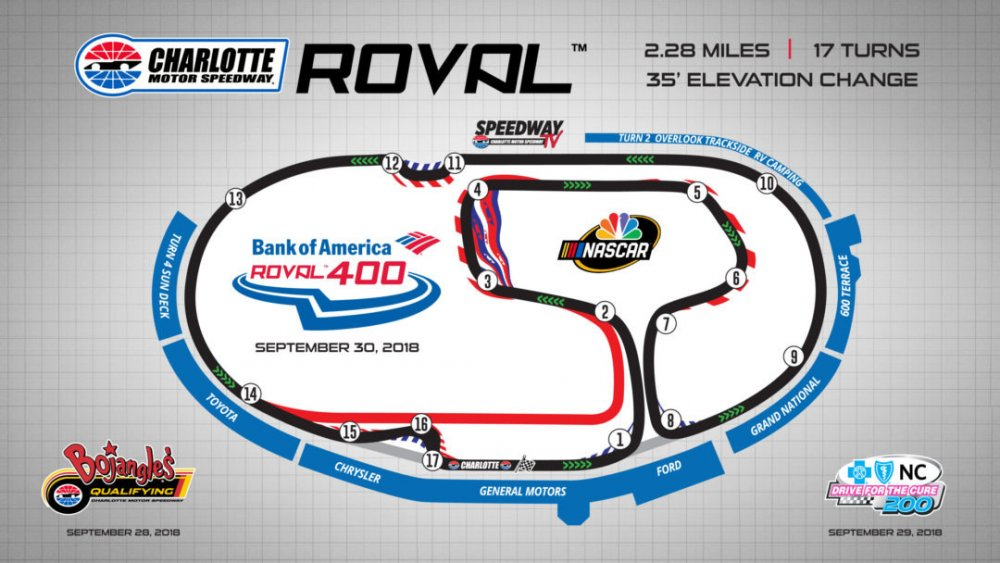 Bank-of-America-ROVAL-400-Map-1080x608.jpg